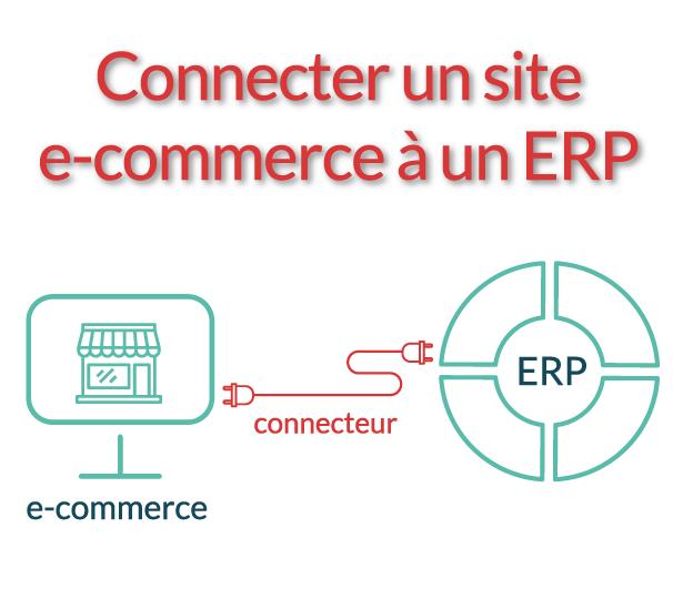 connecter un site e-commerce à un erp
